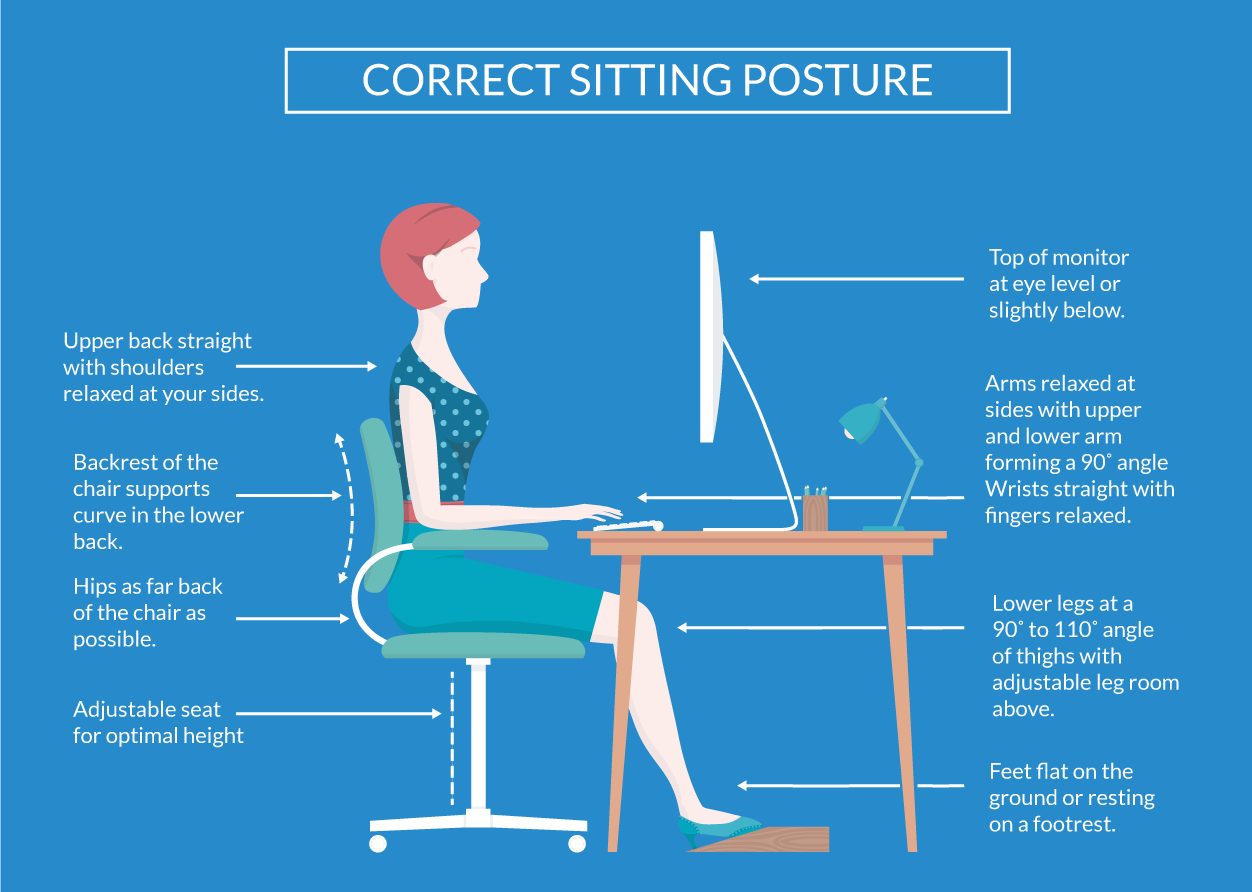 Posture & Mental Emotional Health - Correct Sitting Posture