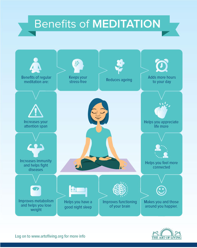 Benefits of meditation | Art of Living